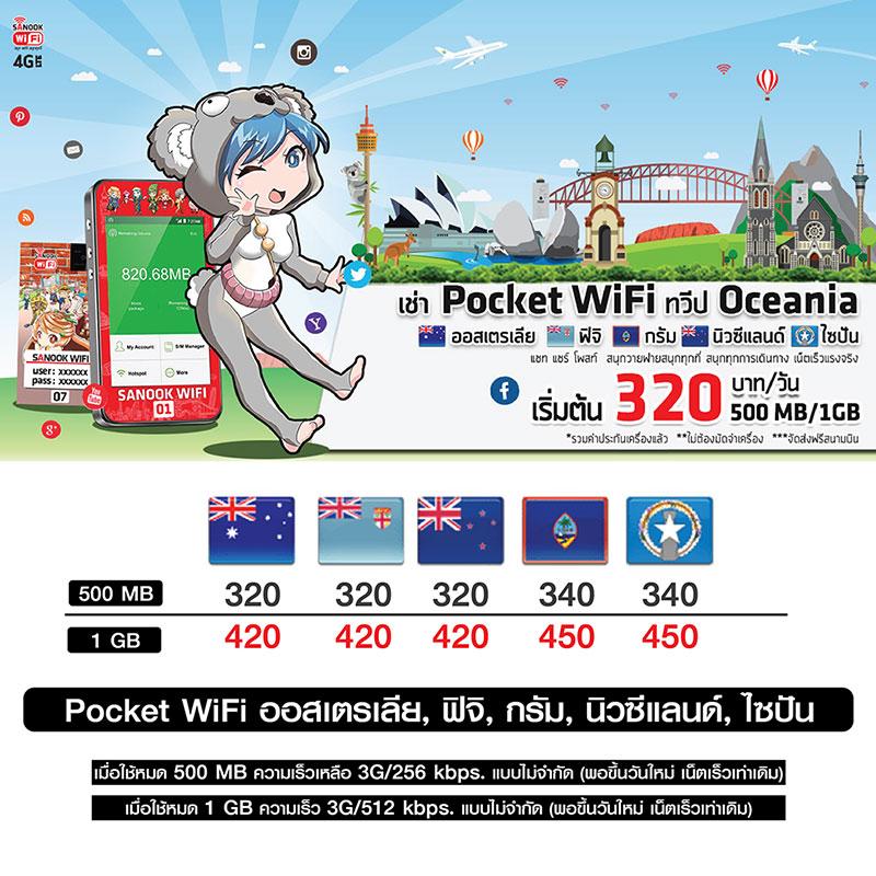 เช่า Pocket WiFi ทวีปโอเชียเนีย 4G/3G LTE Unlimited